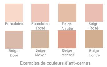 Cernes noires, violacées ou bleus : choisir la couleur de son anti-cernes