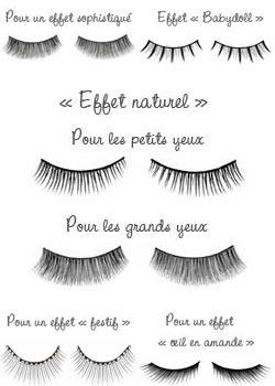 Faux-cils: lesquels choisir en fonction de la forme de vos yeux
