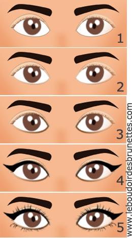 Maquillage de stars Jameela Jamil : rouge à lèvres rouge et eye-liner noir