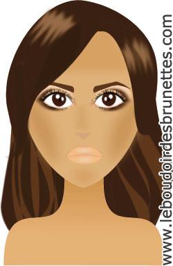 Maquillage de fêtes (en dessins) : yeux de biche dorés et lèvres pulpeuses