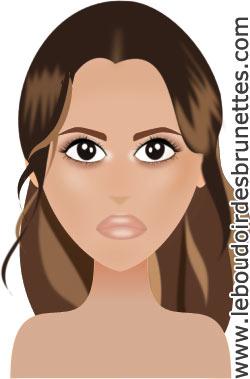 Comment se maquiller comme Jessica Alba : maquillage naturel et glamour