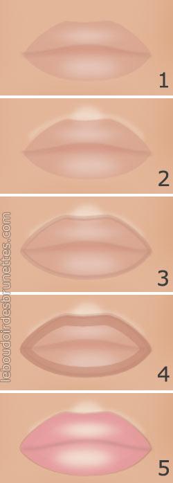 Maquillage d'Adriana Lima : Yeux de chat et lèvres roses pulpeuses