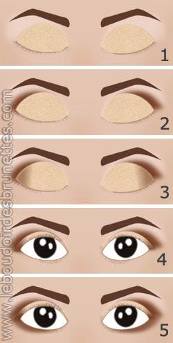 Comment maquiller des yeux petits