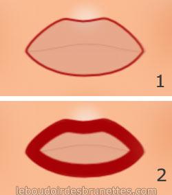 Comment bien mettre son rouge à lèvres rouge : look de femme fatale, vintage, pin-up des années 50