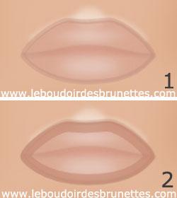 Astuce maquillage pro pour des lèvres pulpeuses : crayon contour des lèvres