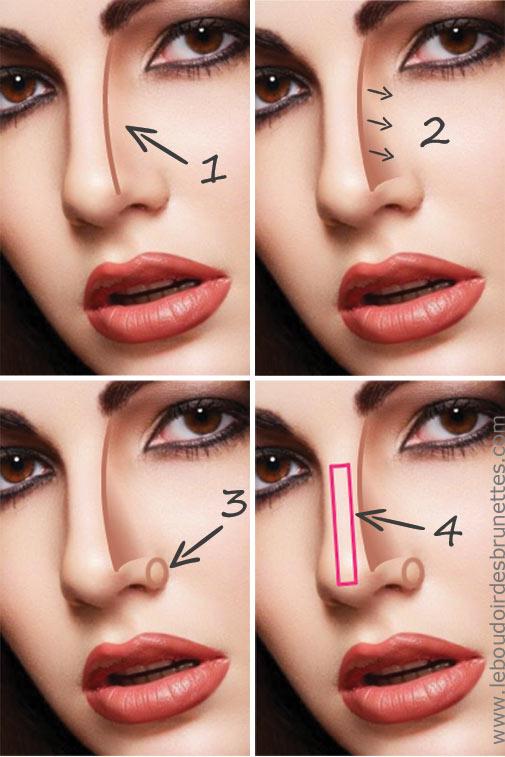 Comment affiner un nez trop gros ou trop large