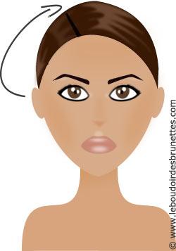 La patcha : Se lisser les cheveux sans brushing