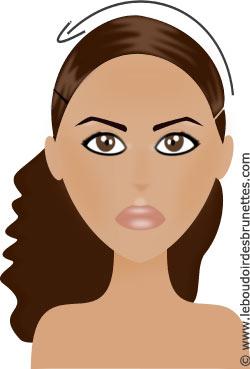 Patcha, tourbillon, wrap : Se lisser les cheveux sans brushing