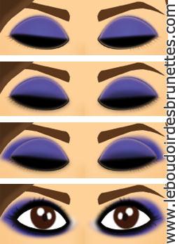 Se maquiller les yeux : Smocky eyes Bleu indigo