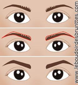Se maquiller comme Eva Longoria : maquillage pour teint mat et yeux noirs