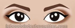 Maquillage : Agrandir des yeux petits