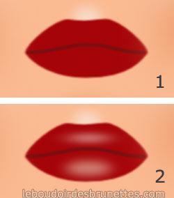 Comment bien mettre son rouge à lèvres rouge : look de femme fatale, vintage, pin-up
